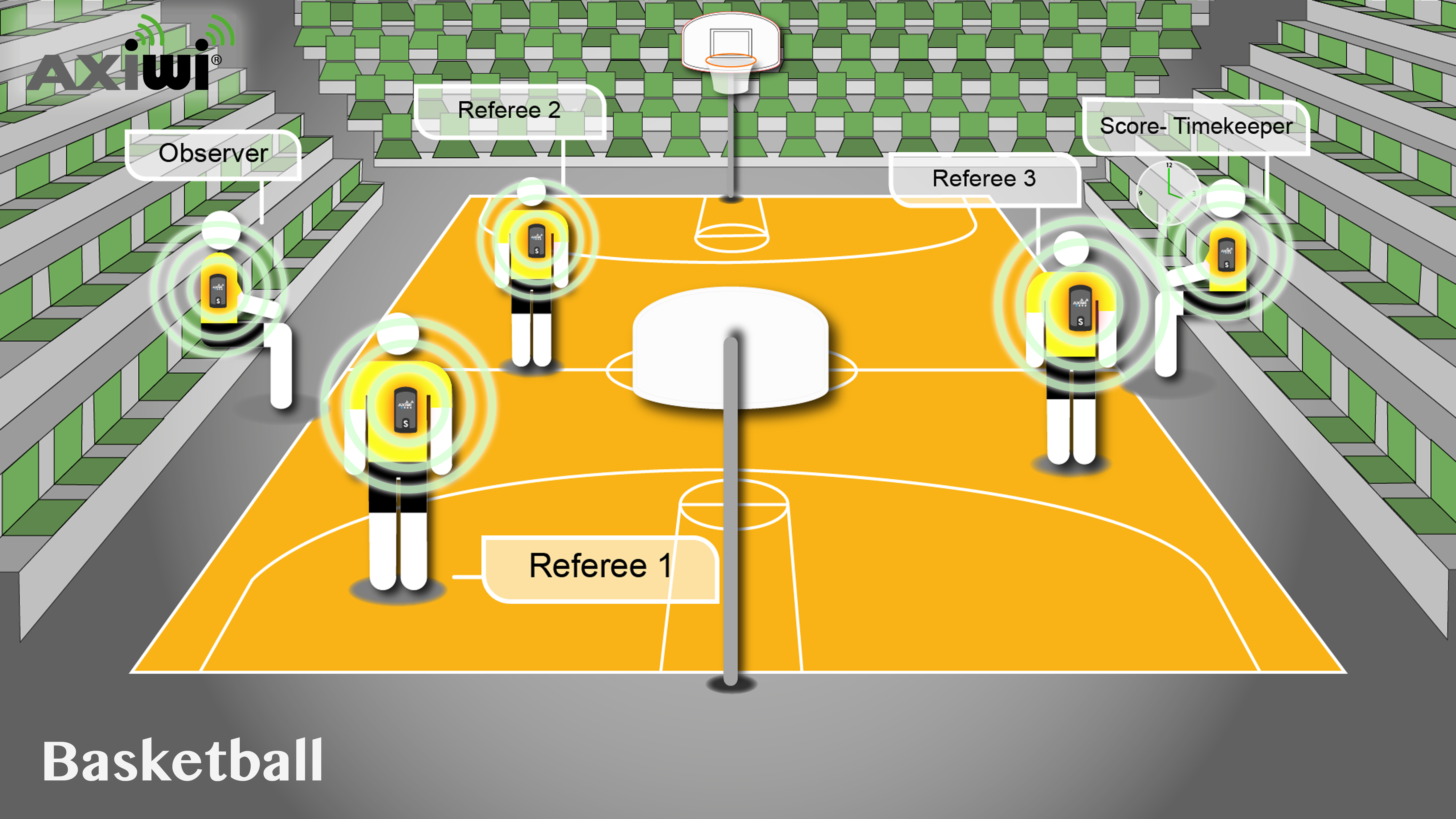 /axiwi-communication-system-referee-basketball